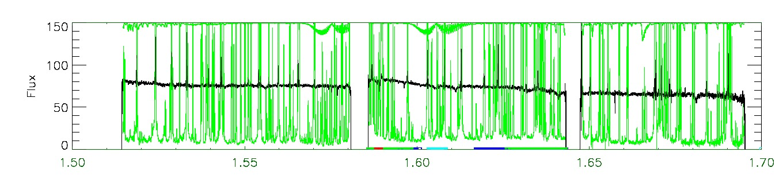 APOGEE infrared spectrum of 2M13112685+1829428