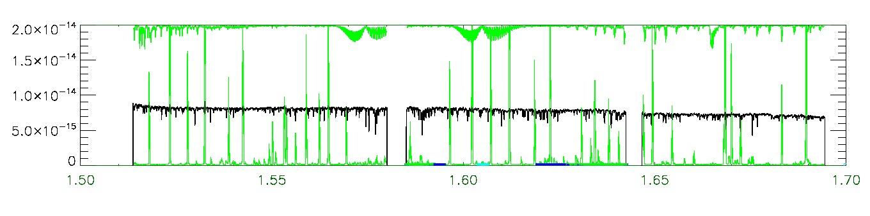 APOGEE infrared spectrum of 2M12254158+1509005
