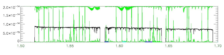 APOGEE infrared spectrum of 2M12290015+1523428