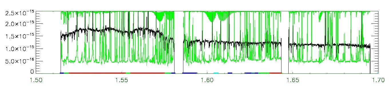 APOGEE infrared spectrum of 2M12212400+1345499