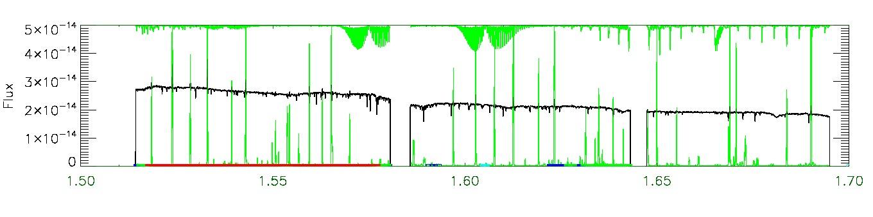 APOGEE infrared spectrum of 2M08410447+1537056